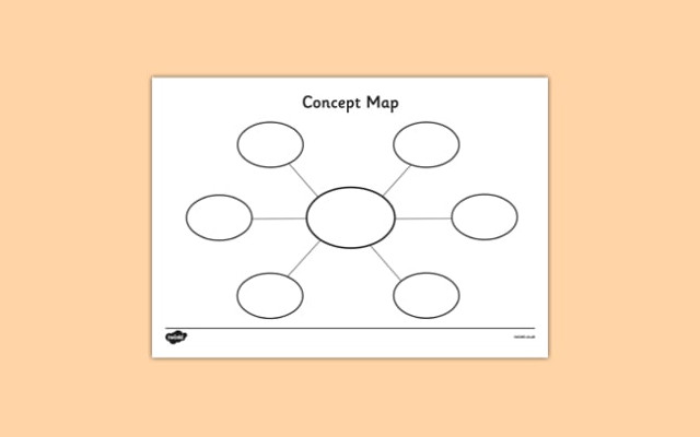 Best Concept Map Templates