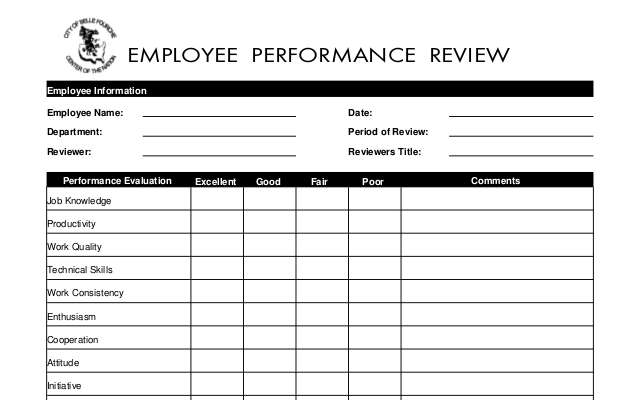 writing an employee performance review Performance reviews getting monotonous take a gander at this performance review phrases cheatsheet to bring life back to your employee reviews.