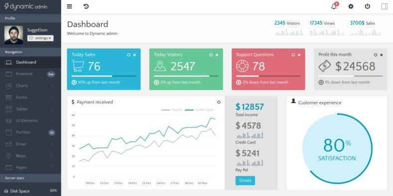 Responsive Dashboard and Admin Theme