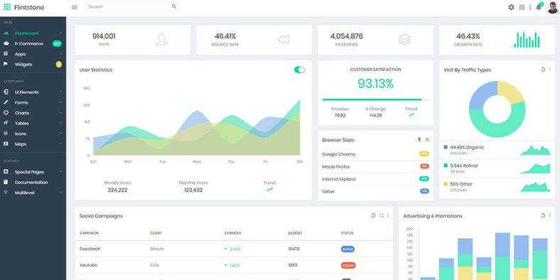 Ultimate Multipurpose Admin Template
